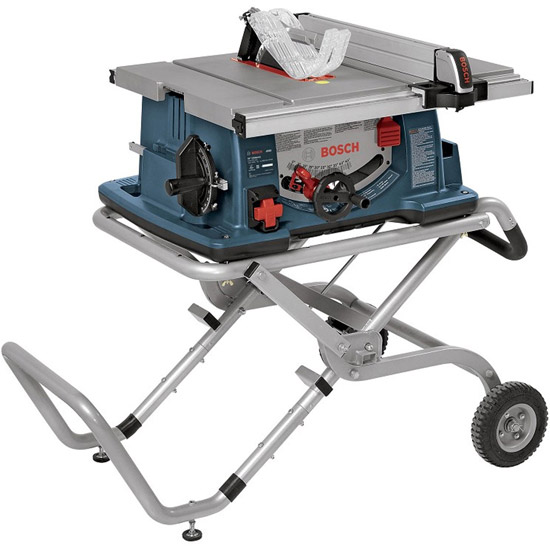Best Table Saws 2018 Dewalt Bosch Sawstop Amp More