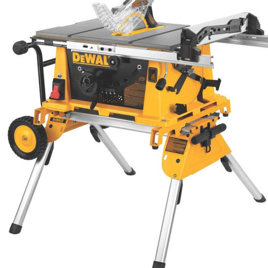 Best Table Saws 2019 Dewalt Bosch Sawstop More