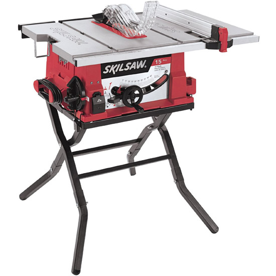 Best Table Saws 2018 Dewalt Bosch Sawstop More